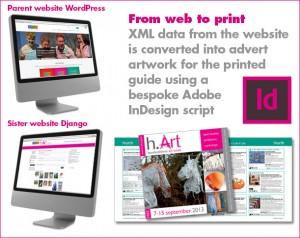 Convert Adobe InDesign artwork from XML